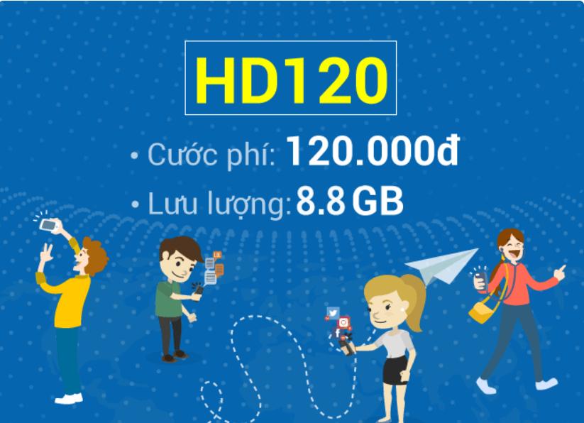 HD120